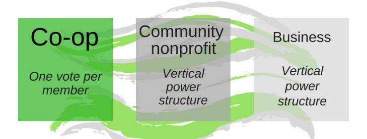 principle 2 graphic